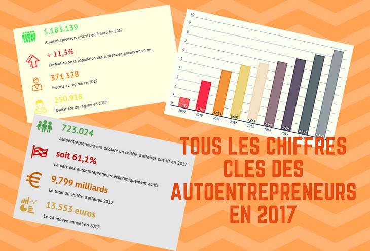 Infographie Tous Les Chiffres Sur Le Regime
